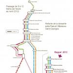RER D : desserte 2014 heures pointes