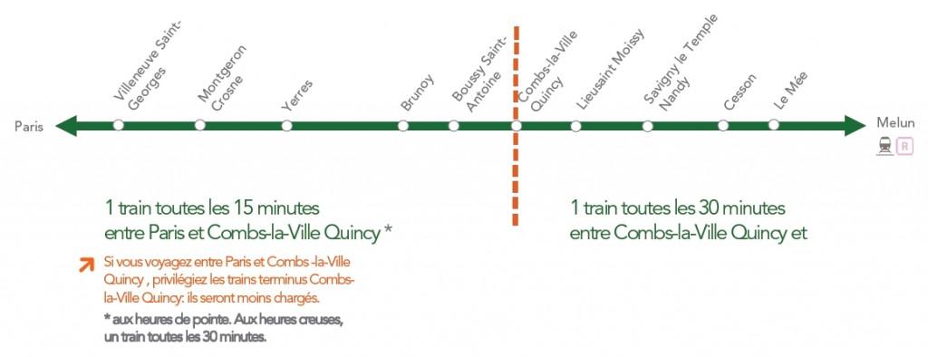 Plan de transport Melun - Combs-le-Ville - Quincy (Cliquez pour agrandir l'image)