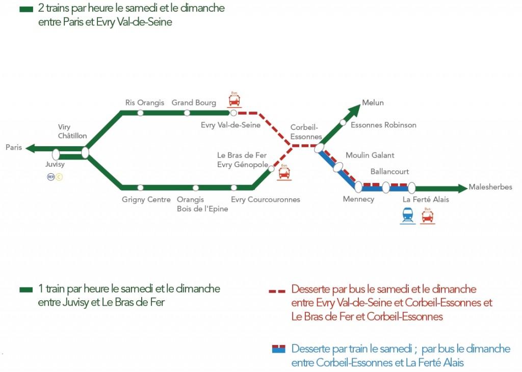 Plan de transport secteur Corbeil-Essonnes (cliquez pour agrandir l'image)