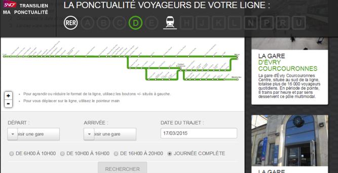 Capture de la page du RER D sur le site maponctualite.transilien.com