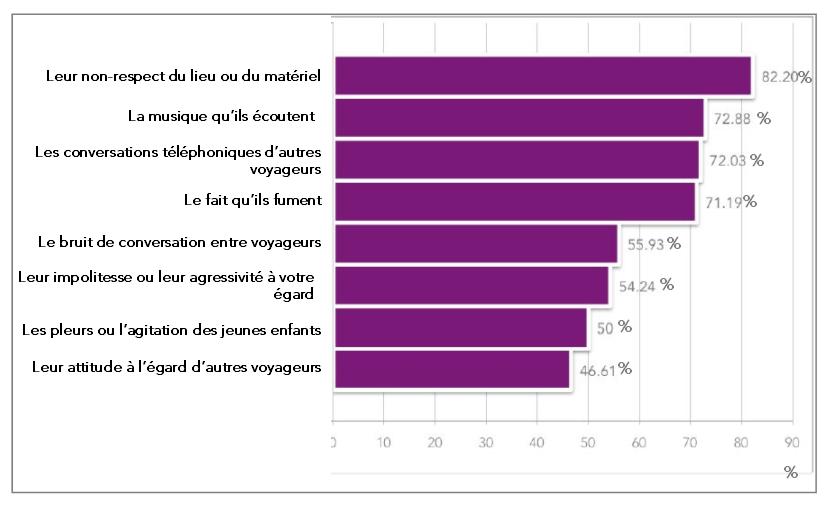 graphique2NOV