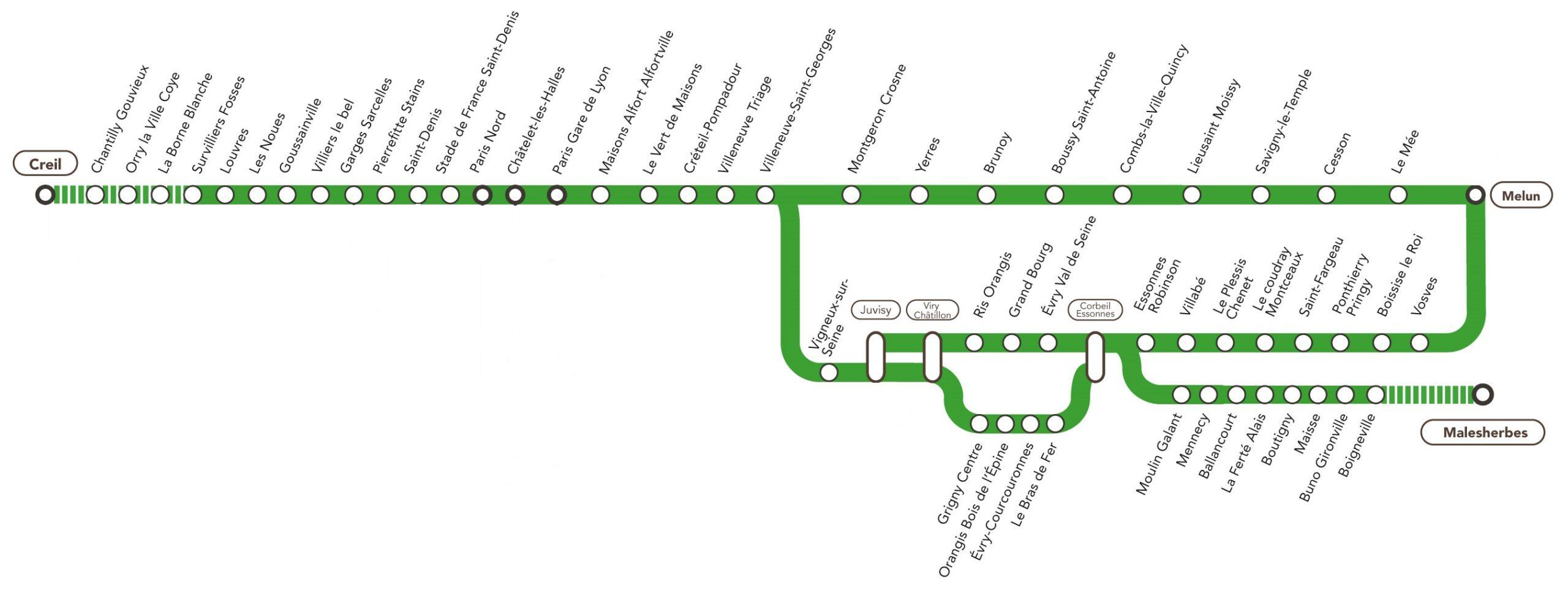 Les travaux du 1er Semestre sur le RER D